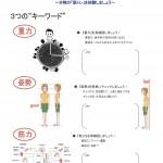 筋力トレーニングの重要性(講義)